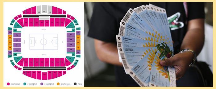 Категории мест на стадионе, и билеты на футбол