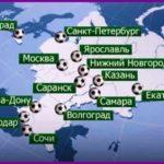 Все Города чемпионата мира по футболу 2018 в России: Список +Фото мест