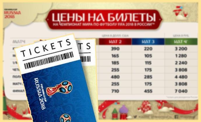 Цены на билеты на ЧМ 2018 по футболу