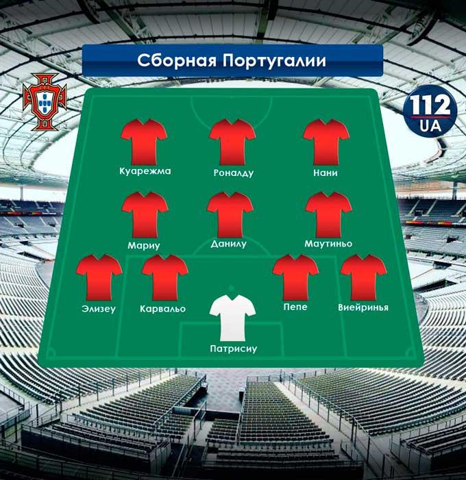 команда португалии на поле 2018