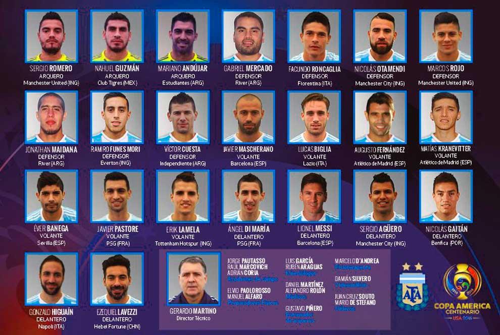 состав-команды-сборной-аргентины-на-поле-в лицах