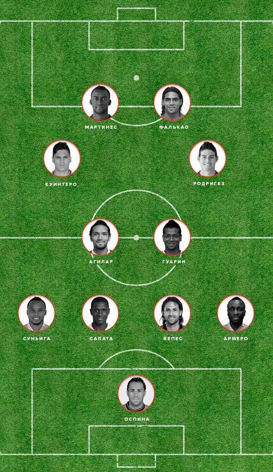 кто выйдет на поле состав команды колумбии 2018