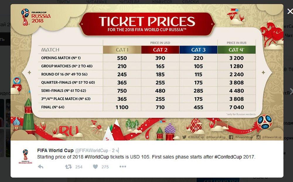 Какие будут цены на билеты на Чемпионат мира 2018