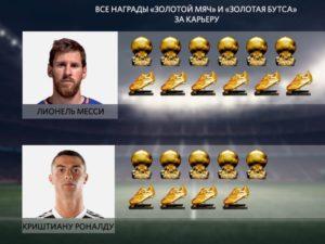 Кто лучше Кристиану Роналду или Месси- Дорога в Рим, проложенная доминирующим игроком