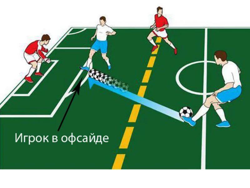 Игрок вмешался в игру, и создал помехи для игры