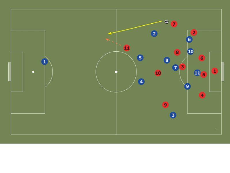 Мяч задет любой из частей тела, когда игрок перешёл в положении «тайм-аут».