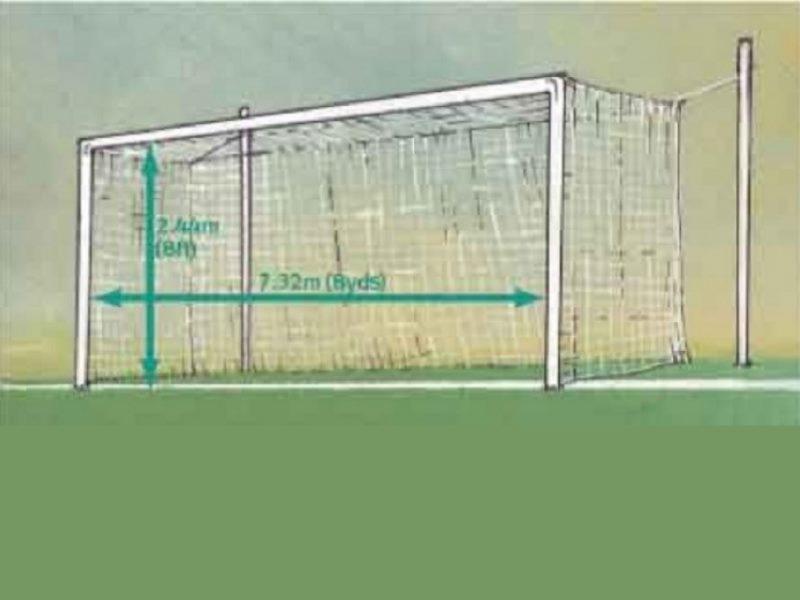 Каковы оптимальные параметры футбольных ворот в большой игре?