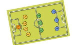 Позиции в футболе играют важную роль