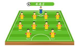 Схема4-4-2в футболе, как работает, вариации, плюсы