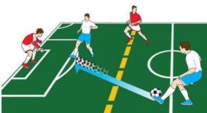 Офсайд-это базисный закон футбола того и этого времени, трактовка которого менялась неоднократно